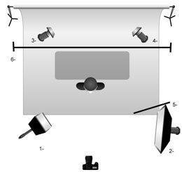 Схемы света в студии (часть 2)
